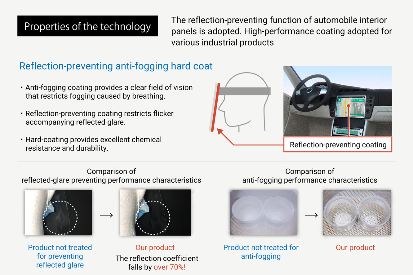 What is anti-fog and anti-glare technology for face shields?