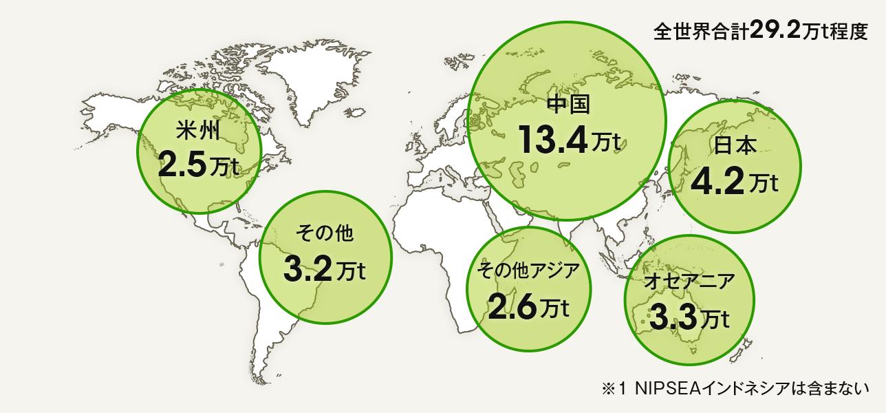 当社グループの推定年間CO2排出量