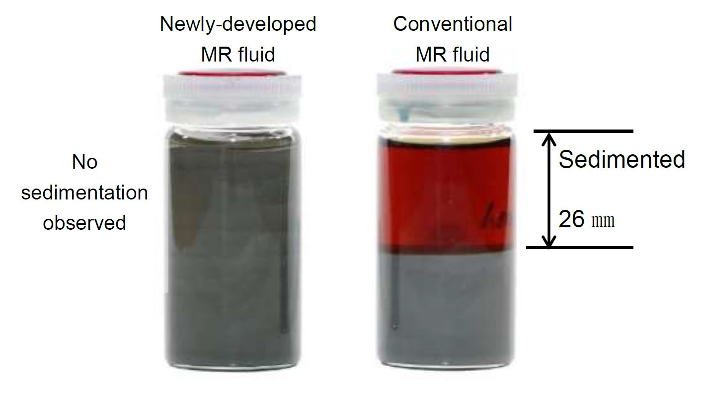 Joint Development of a Highly Stable Magnetorheological Fluid (MR Fluid) That Does Not Sediment Even After Long Storage